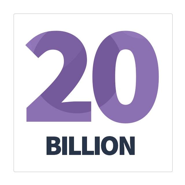 Dr. Formulated Probiotics Once Daily Prenatal 20 billion